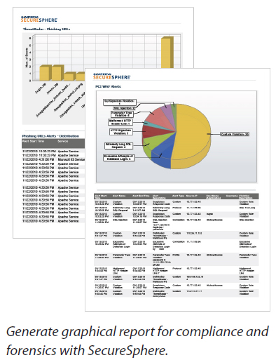 Generate graphical report for compliance and forensics with SecureSphere